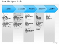 Business Framework Lean Six Sigma Tools PowerPoint Presentation