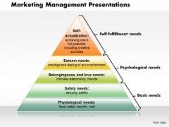 Business Framework Marketing Management PowerPoint Presentation