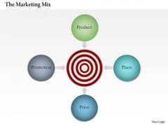 Business Framework Marketing Mix Example PowerPoint Presentation