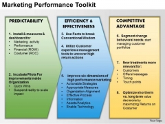 Business Framework Marketing Performance Toolkit PowerPoint Presentation