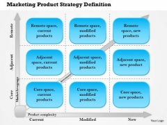 Business Framework Marketing Product Strategy Definition PowerPoint Presentation