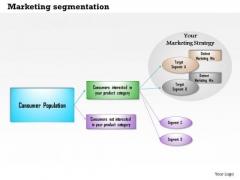 Business Framework Marketing Segmentation PowerPoint Presentation