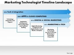 Business Framework Marketing Technologist Timeline Landscape PowerPoint Presentation