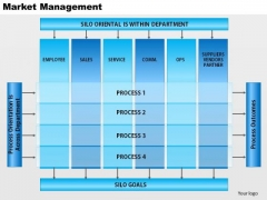 Business Framework Matrix Management PowerPoint Presentation