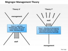 Business Framework Mcgregor Management Theory PowerPoint Presentation