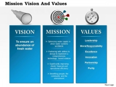 Business Framework Mission Vision And Values PowerPoint Presentation