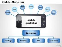 Business Framework Mobile Marketing PowerPoint Presentation