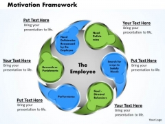Business Framework Motivation Framework PowerPoint Presentation