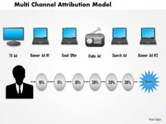 Business Framework Multi Channel Attribution Model PowerPoint Presentation