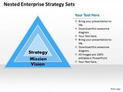 Business Framework Nested Enterprise Strategy Sets PowerPoint Presentation