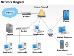 Business Framework Network Switch Diagram PowerPoint Presentation