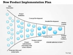 Business Framework New Product Implementation Plan PowerPoint Presentation