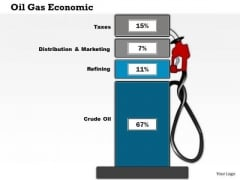 Business Framework Oil Gas Economic PowerPoint Presentation