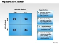 Business Framework Opportunity Matrix PowerPoint Presentation