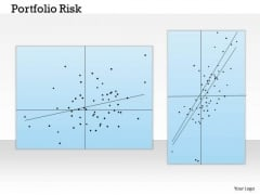 Business Framework Portfolio Risk 3 PowerPoint Presentation