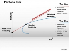 Business Framework Portfolio Risk PowerPoint Presentation