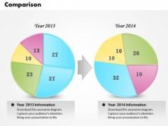 Business Framework PowerPoint Chart Variations PowerPoint Presentation