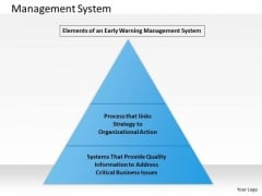 Business Framework Presentation 1 PowerPoint Presentation
