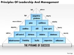 Business Framework Principles Of Leadership And Management PowerPoint Presentation