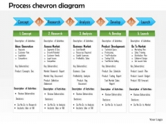 Business Framework Process Chevron Diagram PowerPoint Presentation