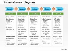 Business Framework Process Chevron Diagram PowerPoint Presentation