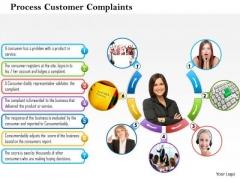 Business Framework Process Customer Complaints PowerPoint Presentation