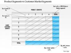 Business Framework Product Segments Vs Customer Market Segments PowerPoint Presentation