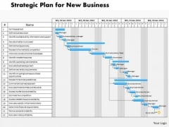 Business Framework Project Management Chart PowerPoint Presentation