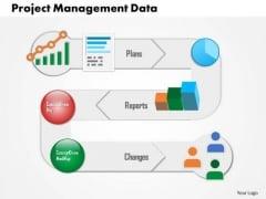 Business Framework Project Management Data PowerPoint Presentation