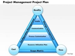Business Framework Project Management Project Plan PowerPoint Presentation