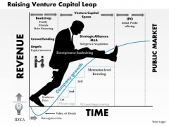 Business Framework Raising Venture Capital Leap PowerPoint Presentation