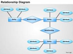 Business Framework Relationship Diagram PowerPoint Presentation