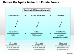 Business Framework Return On Equity Make In 3 Puzzle Forms PowerPoint Presentation
