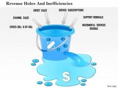 Business Framework Revenue Holes And Inefficiencies PowerPoint Presentation