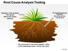 Business Framework Root Cause Analysis Testing PowerPoint Presentation