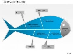 Business Framework Root Cause Failure PowerPoint Presentation