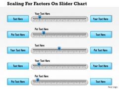 Business Framework Scaling For Factors On Slider Chart PowerPoint Presentation