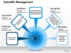 Business Framework Scientific Management PowerPoint Presentation