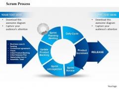 Business Framework Scrum PowerPoint Presentation