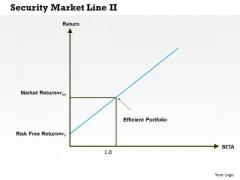 Business Framework Security Market Line 11 PowerPoint Presentation