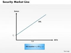 Business Framework Security Market Line 1 PowerPoint Presentation