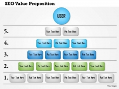 Business Framework Seo Value Proposition 6 Layers PowerPoint Presentation