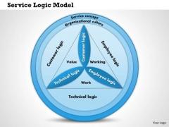 Business Framework Service Concept PowerPoint Presentation