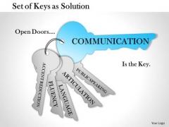 Business Framework Set Of Keys As Solution PowerPoint Presentation