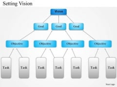 Business Framework Setting Vision PowerPoint Presentation