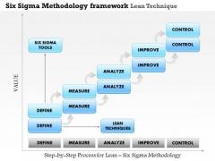 Business Framework Six Sigma Methodology Framework Lean Techniques PowerPoint Presentation
