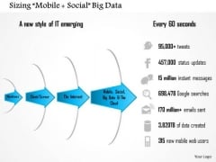 Business Framework Sizing Mobile Social Big Data PowerPoint Presentation