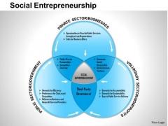 Business Framework Social Entrepreneurship PowerPoint Presentation