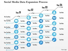 Business Framework Social Media Data Expansion Process PowerPoint Presentation