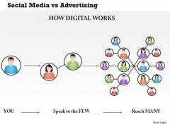 Business Framework Social Media Vs Advertising PowerPoint Presentation